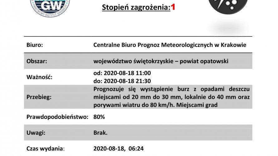 Ostrzeżenie meteorologiczne 18.08.2020 - Burze z gradem