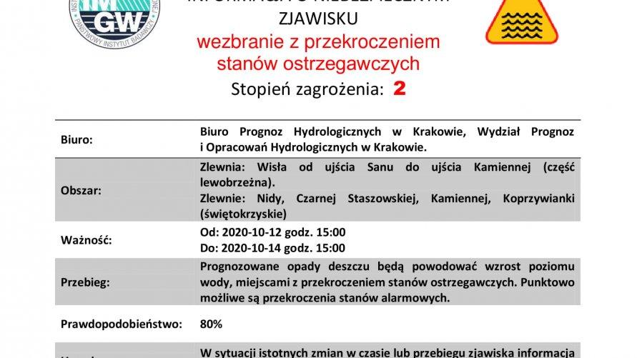 Ostrzeżenie hydrologiczne 12.10.2020